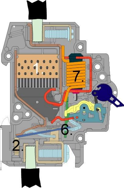 Tout savoir en installation lectrique - Disjoncteur magneto thermique ...