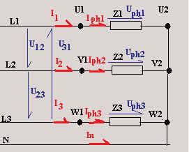 Tout savoir sur le triphas - Difference entre phase et neutre ...