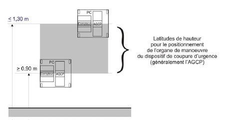 tout savoir sur les normes lectriques fran aises. Black Bedroom Furniture Sets. Home Design Ideas