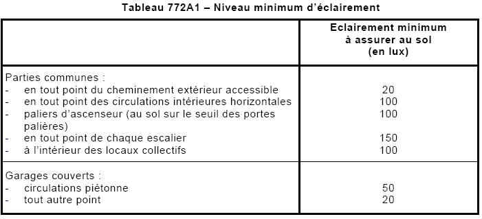Norme pmr clairage for Norme pmr cheminement exterieur