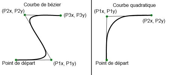 point de rencontre cercle et droite